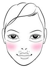Arrugas y líneas de expresión