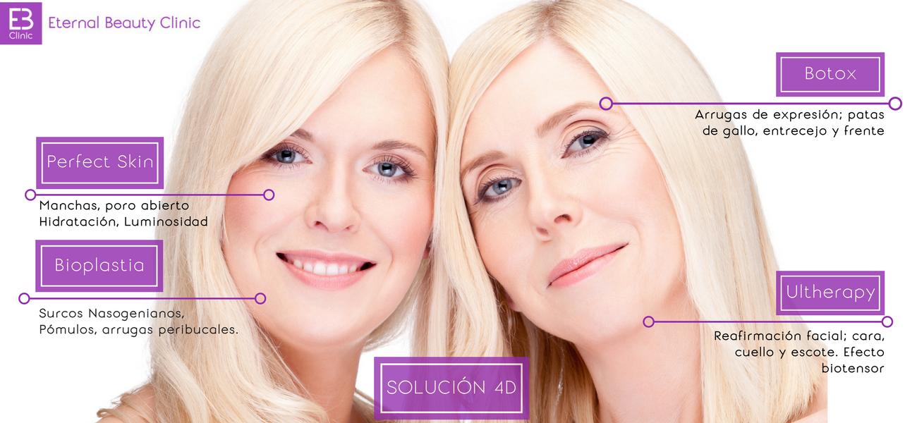 Solución 4D. Lifting sin Cirugía