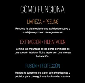 Cómo funciona Hydrafacial en Madrid